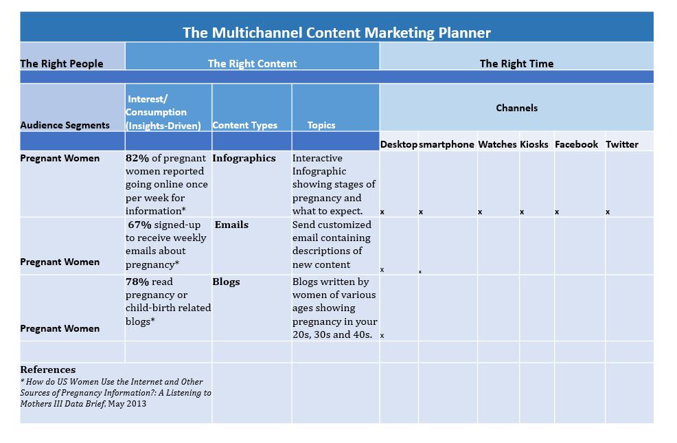 Content marketing plan template free